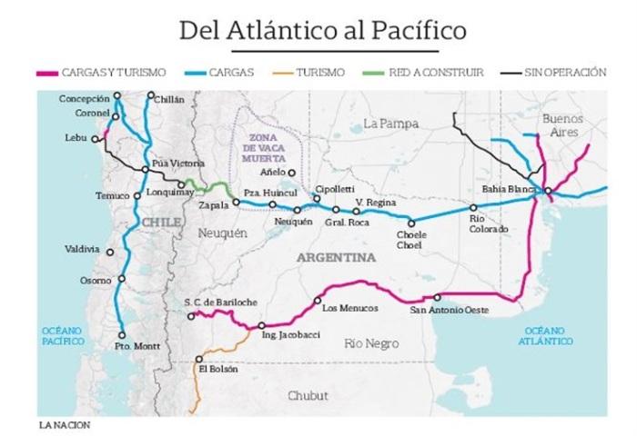 IIRSA Tren Plan Patagonia Norte - La Nación